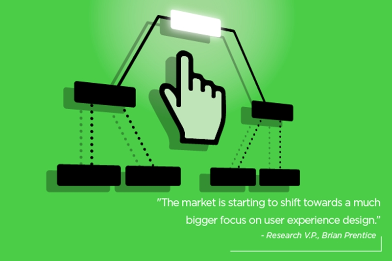 The time is now to focus on the markets of the future.