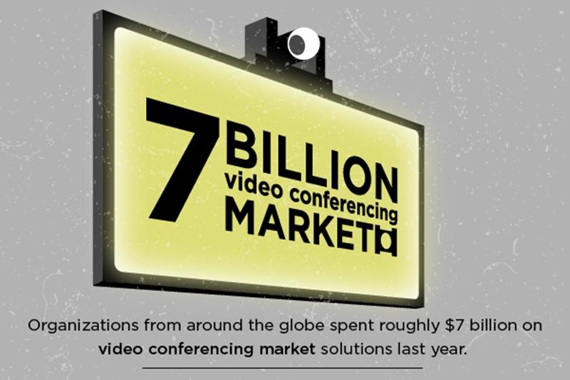 Cloud-based video conferencing is skyrocketing.