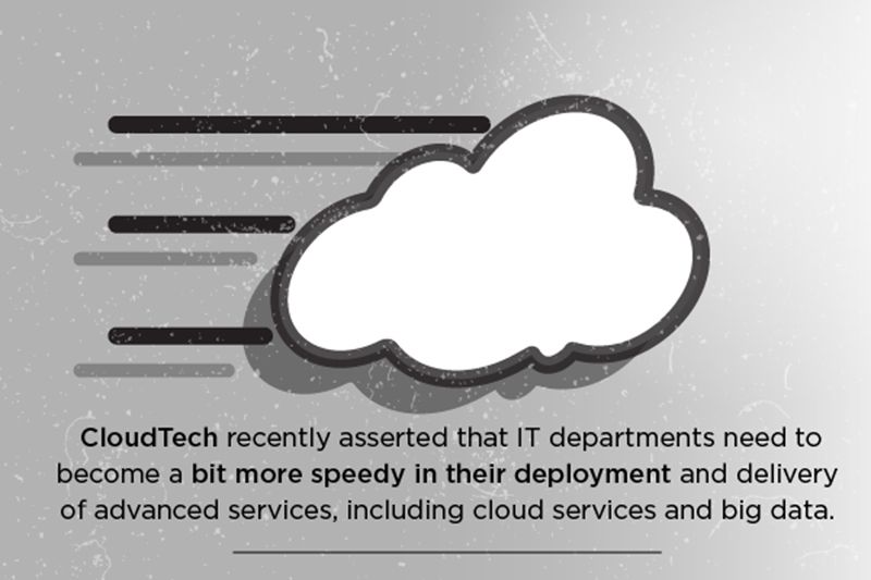 Cloud services remain hot across industries and regions.