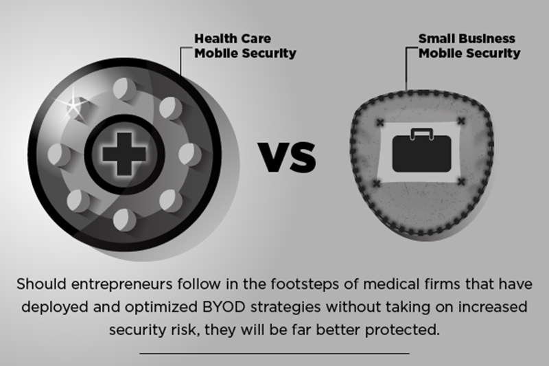 Mobility security might be the biggest question mark in health care.