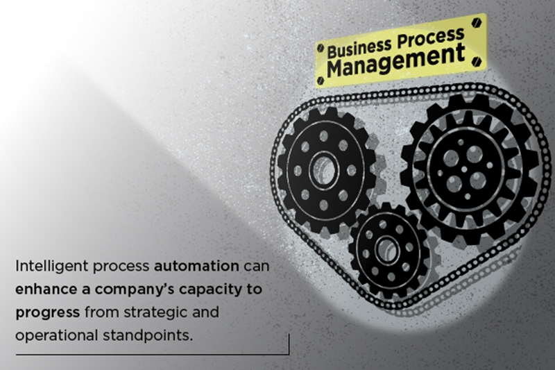 Automation is playing a more important role in operations management.