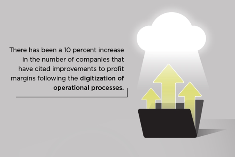 Businesses continue to move on a digital path.