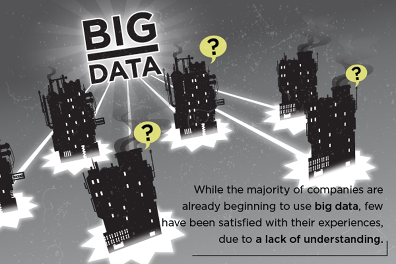 Big data remains as a challenge for many businesses.