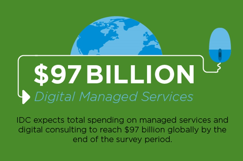 IT management best practices continue to evolve rapidly.