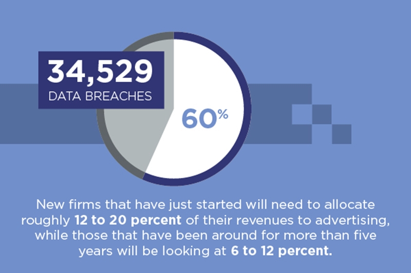 IT security is paramount in 2016.