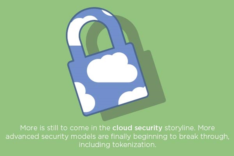 The best practices of cloud security are changing rapidly.